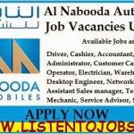 Huge Latest Job Vacancies in Al Nabooda Automobiles @UAE