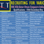 Huge Latest Job Vacancies in Hyatt@Dubai,Abu Dhabi,UAE