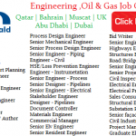 15000+ Huge Latest Job Vacancies in Mott MacDonald @Qatar,Egypt,Kuwait,Dubai,UAE,India,Doha,Bahrain,Abu Dhabi,Middle East