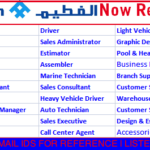 Latest Job Vacancies in Al-Futtaim Motors 2019| Any Graduate/ Any Degree / Diploma / ITI |Btech | MBA | +2 | Post Graduates | Dubai,UAE