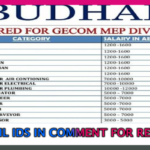 Urgent Recruitment in GECOM MEP Division @Abu Dhabi |Free Accommodation| 8 hours work + OT|on 22nd August 2016