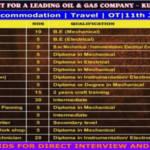 2500 Oil and Gas Vacancies in Kuwait Oil Company-KOC Project |FREE Food | Accommodation | Travel | OT|11th January 2017