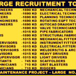 Urgent Recruitment in KOC Maintenance Project Kuwait OIL and GAS Company 2018| Any Graduate/ Any Degree / Diploma / ITI |Btech | MBA | +2 | Post Graduates| Kuwait   | Accommodation | Salary | Visa | Medical Insurance